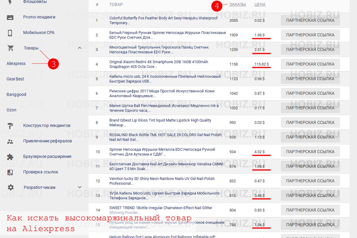 Как искать высокомаржинальный товар на Aliexpress (картинка кликабельна)