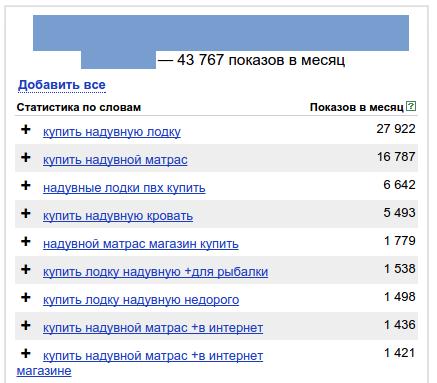 Кусок статистики из Яндекса