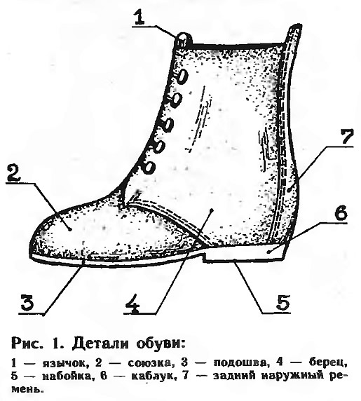 Изображение - Ремонт обуви как бизнес hobiz_detali_obuvi